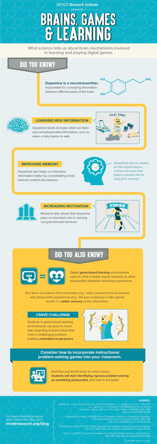 Dopamine_and_learning_infographic