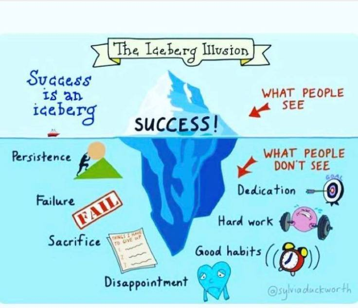 icebergsuccess